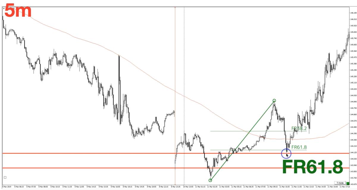 f:id:trader-nori:20200415004315p:plain