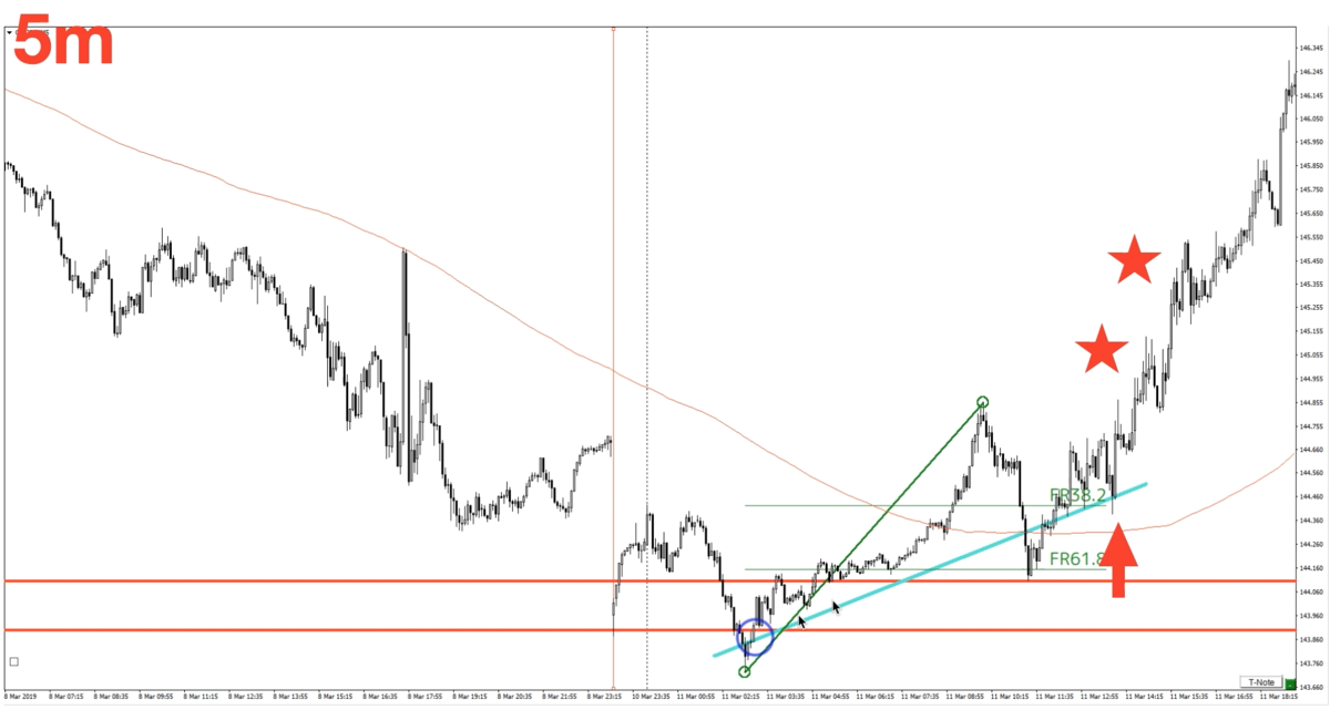 f:id:trader-nori:20200415004322p:plain