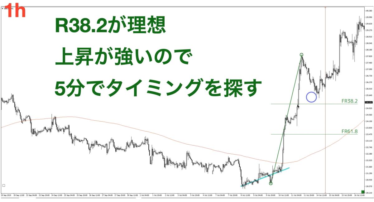 f:id:trader-nori:20200415004720p:plain