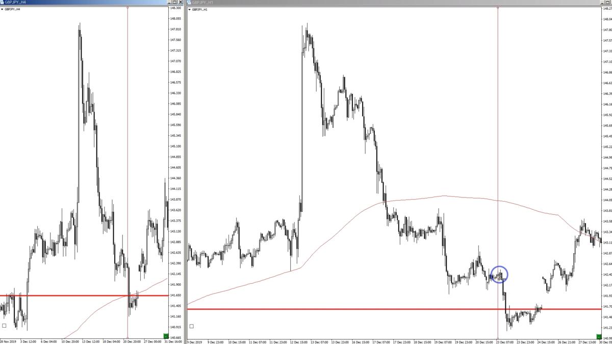 f:id:trader-nori:20200415004725p:plain