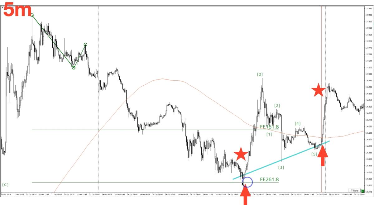 f:id:trader-nori:20200415004732p:plain