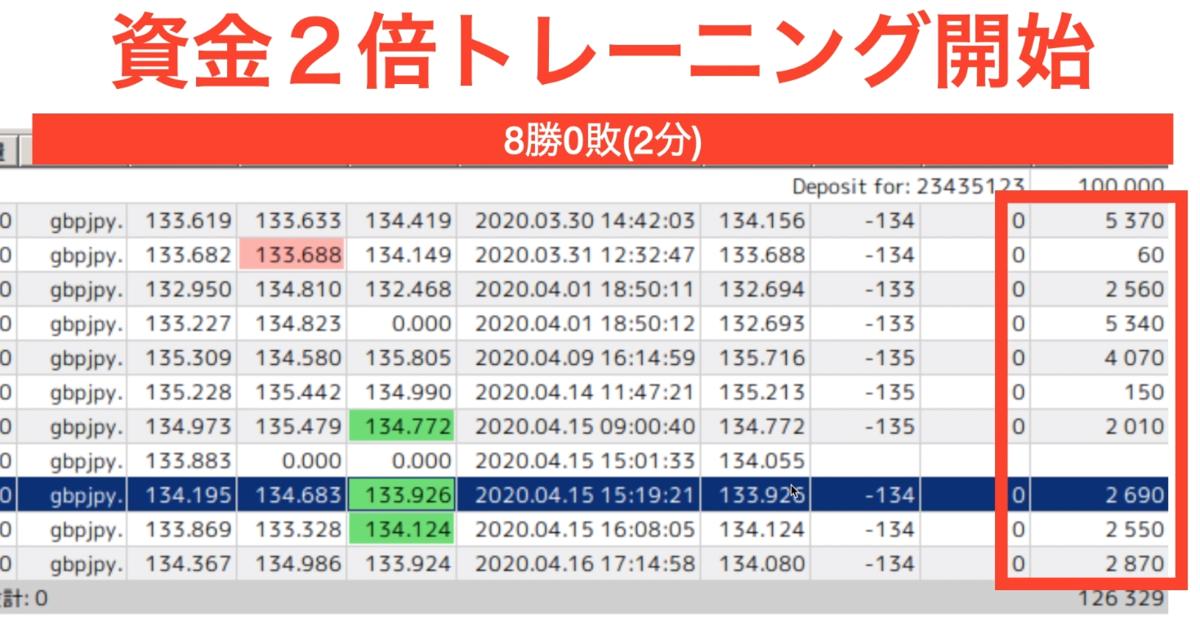 f:id:trader-nori:20200417144138p:plain