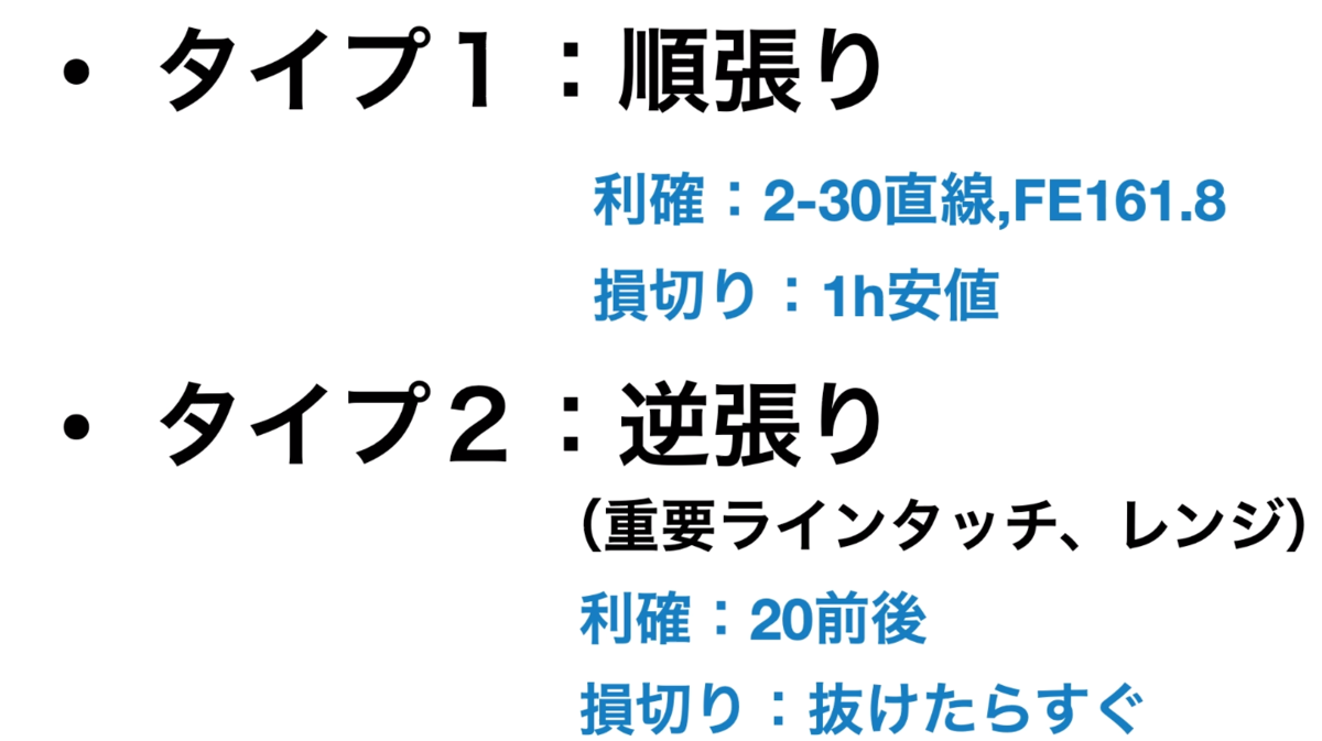 f:id:trader-nori:20200417144320p:plain