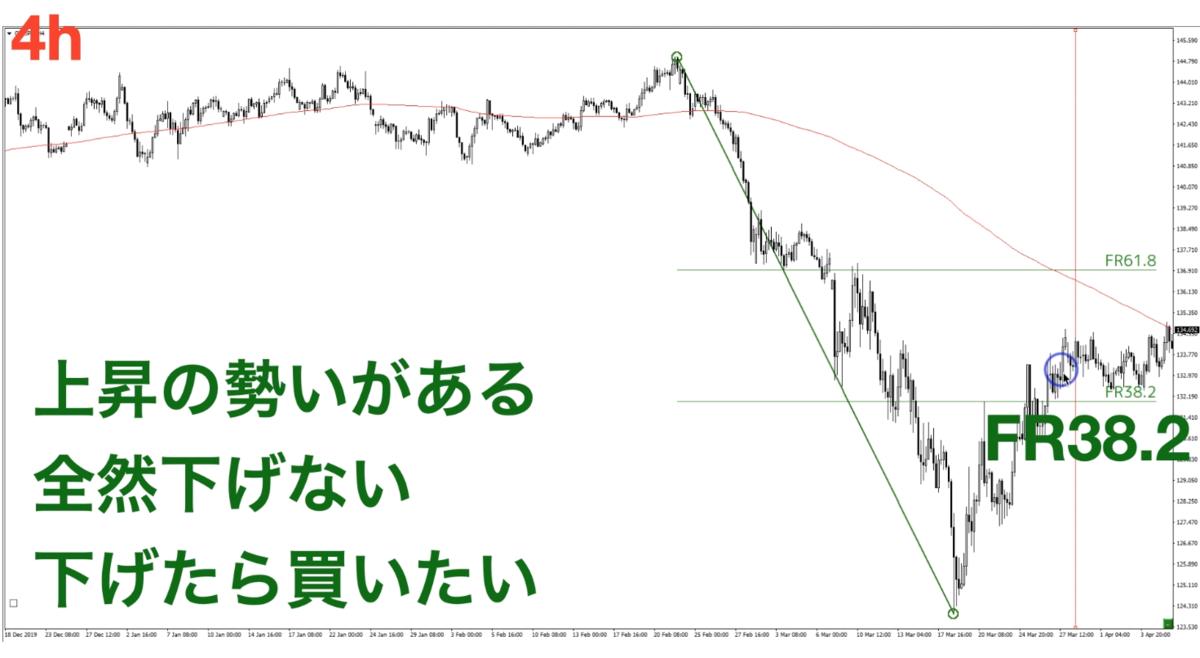 f:id:trader-nori:20200417144533p:plain