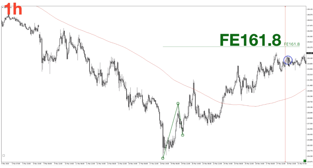 f:id:trader-nori:20200417144538p:plain