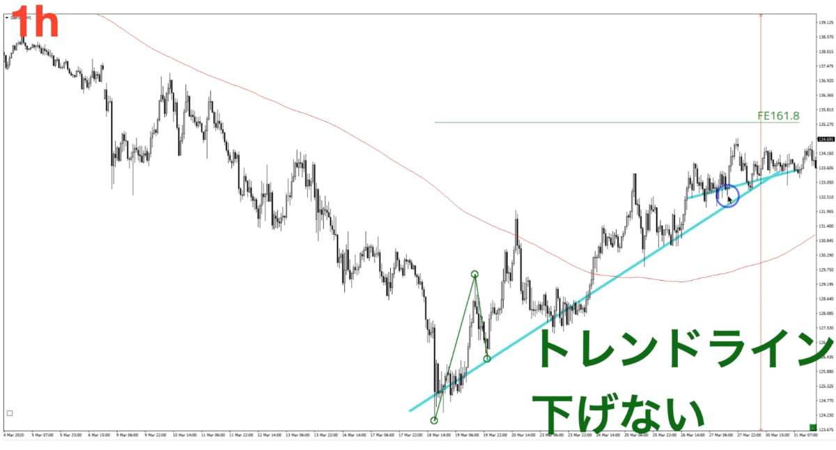 f:id:trader-nori:20200417144543p:plain