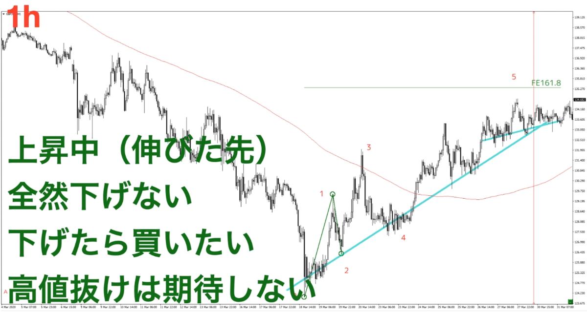 f:id:trader-nori:20200417144547p:plain
