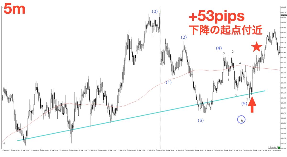 f:id:trader-nori:20200417144557p:plain
