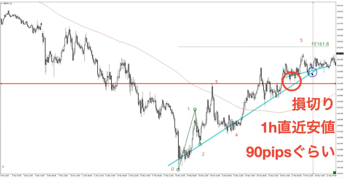 f:id:trader-nori:20200417144602p:plain