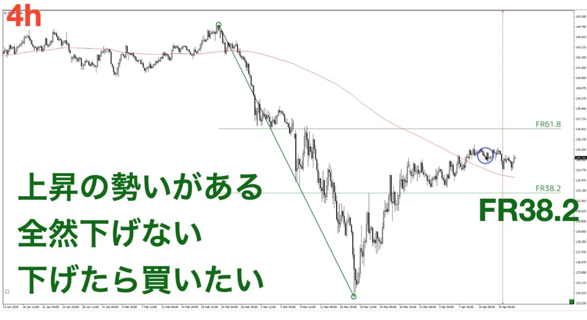 f:id:trader-nori:20200417144624p:plain