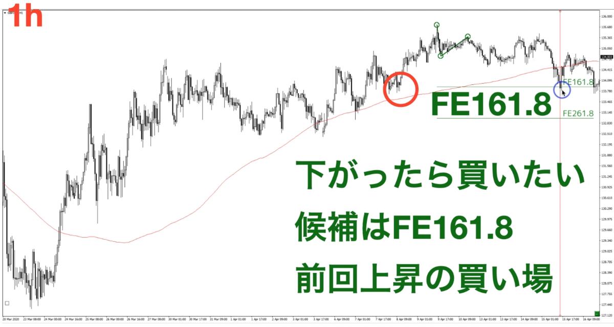 f:id:trader-nori:20200417144628p:plain