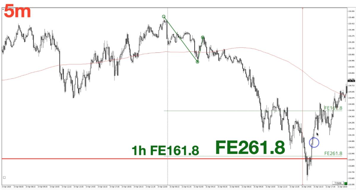 f:id:trader-nori:20200417144633p:plain