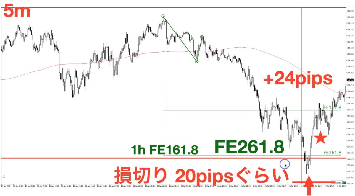 f:id:trader-nori:20200417144638p:plain