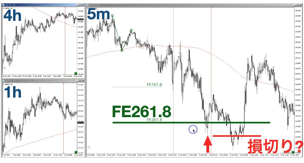 f:id:trader-nori:20200419214603p:plain