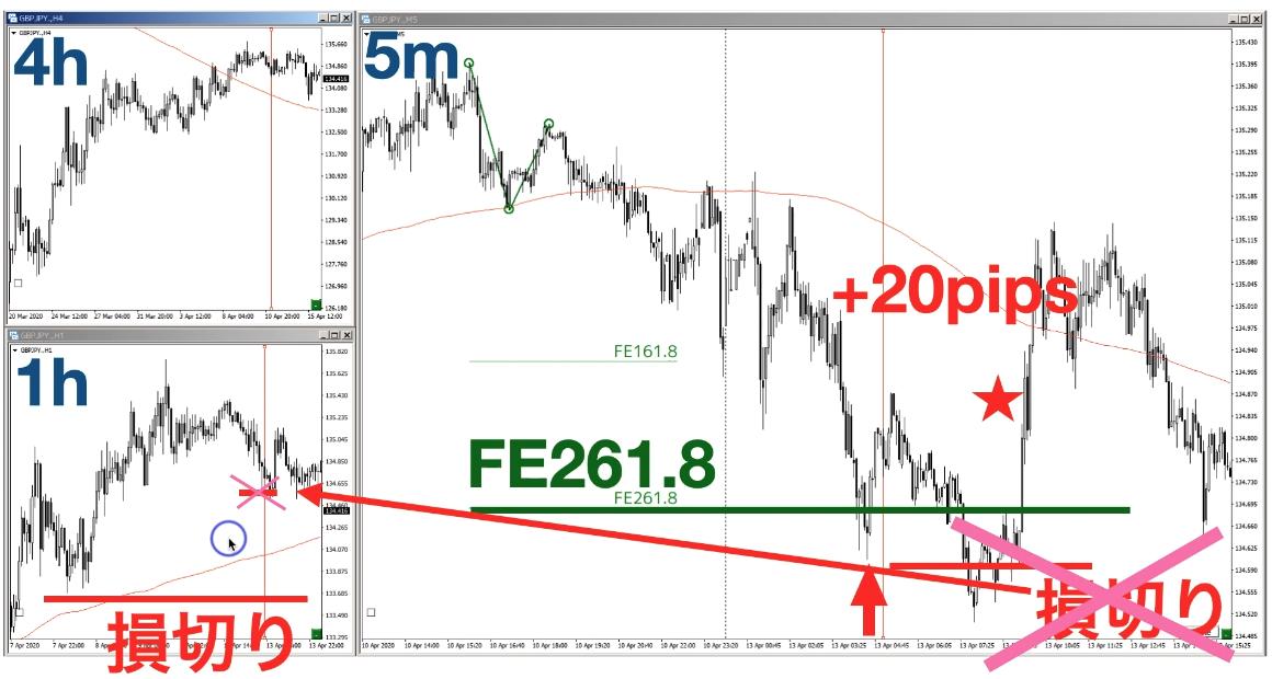 f:id:trader-nori:20200419214759p:plain
