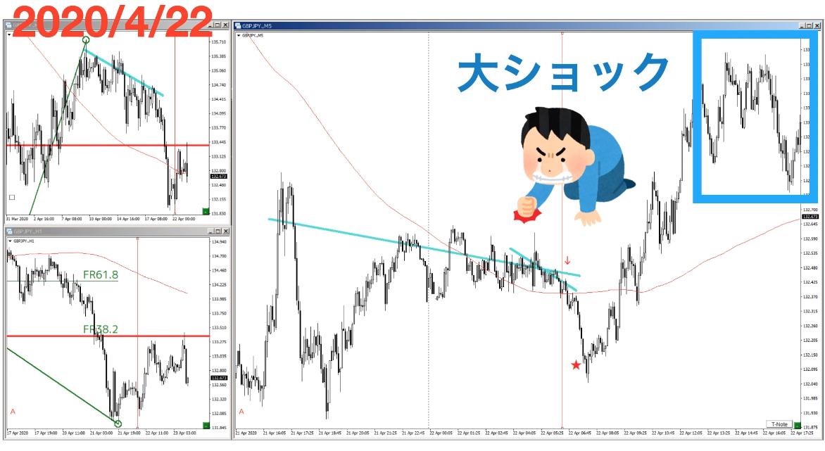 f:id:trader-nori:20200423202111p:plain