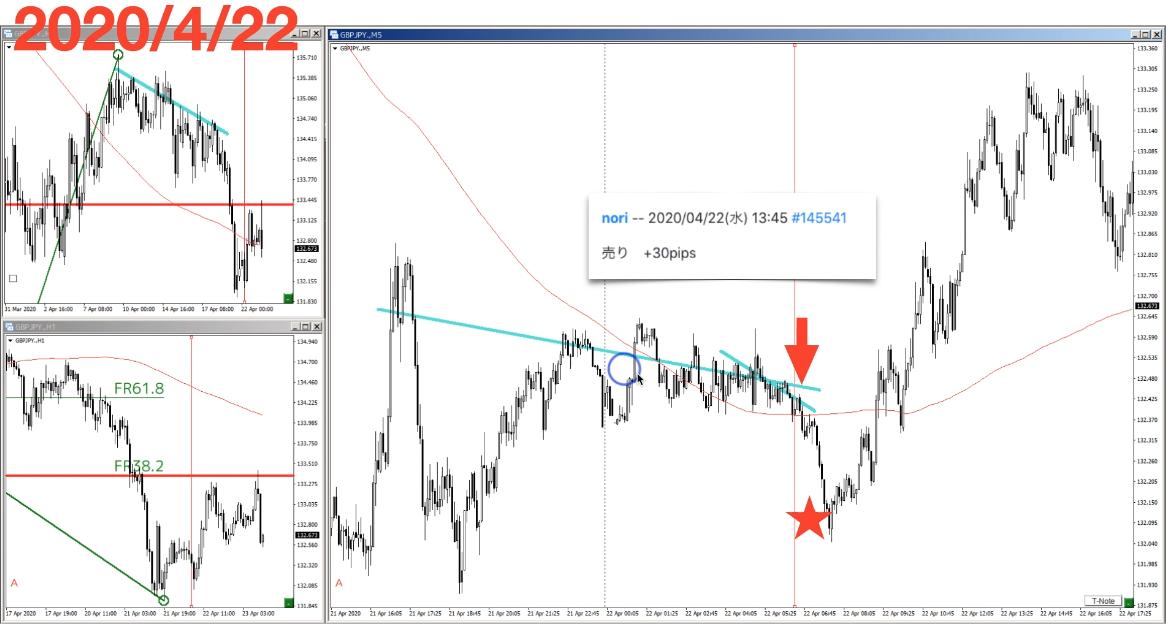 f:id:trader-nori:20200423202122p:plain