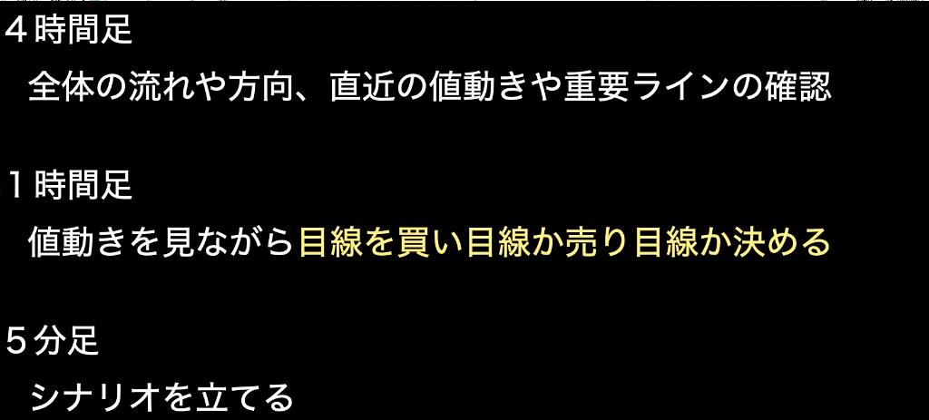 f:id:trader-nori:20200423202335p:plain