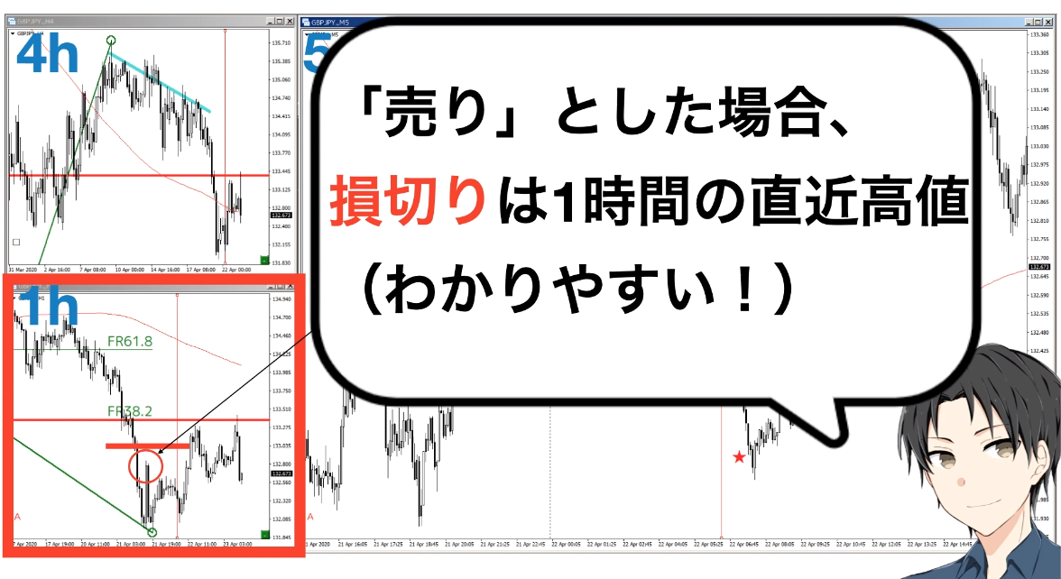 f:id:trader-nori:20200423202340p:plain