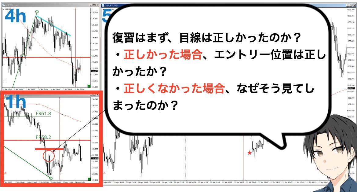 f:id:trader-nori:20200423202345p:plain