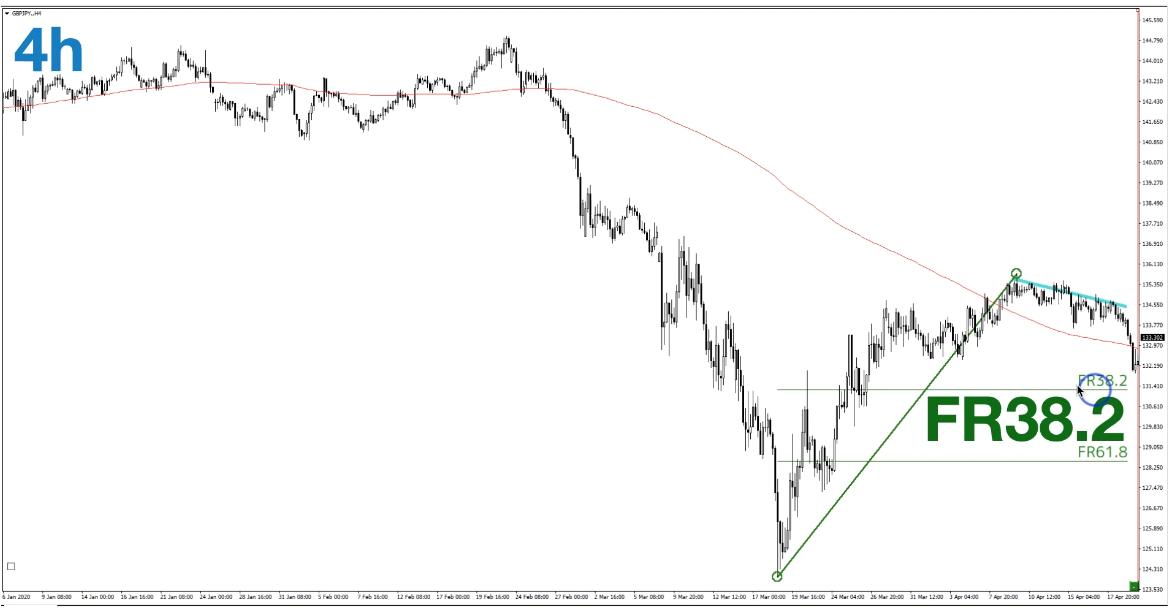f:id:trader-nori:20200423202349p:plain