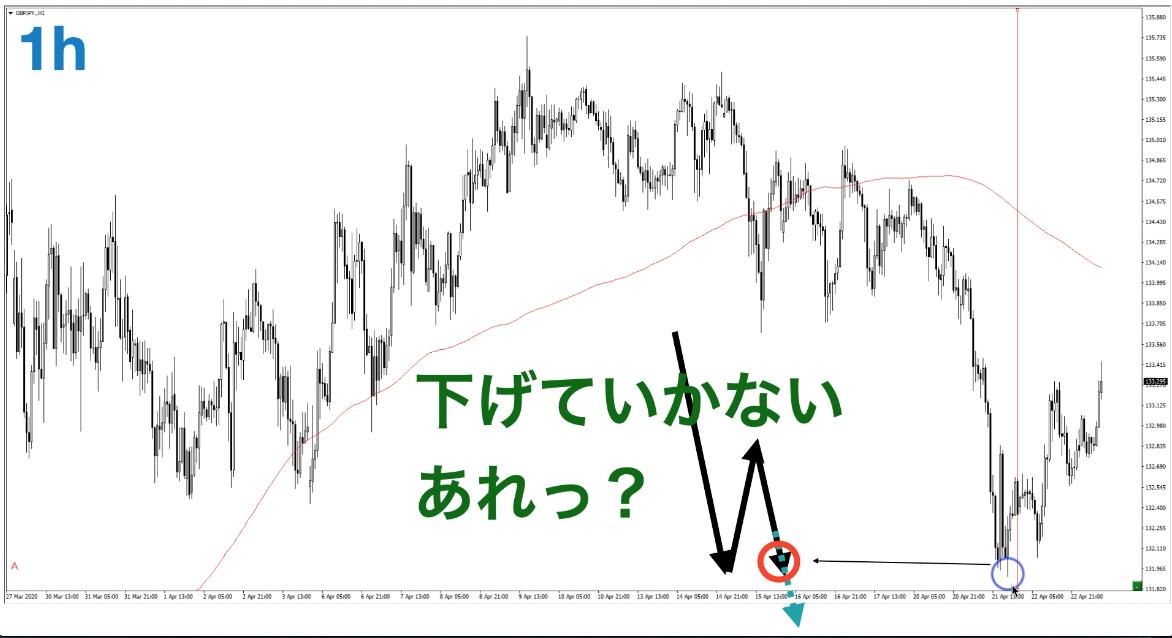 f:id:trader-nori:20200423202354p:plain