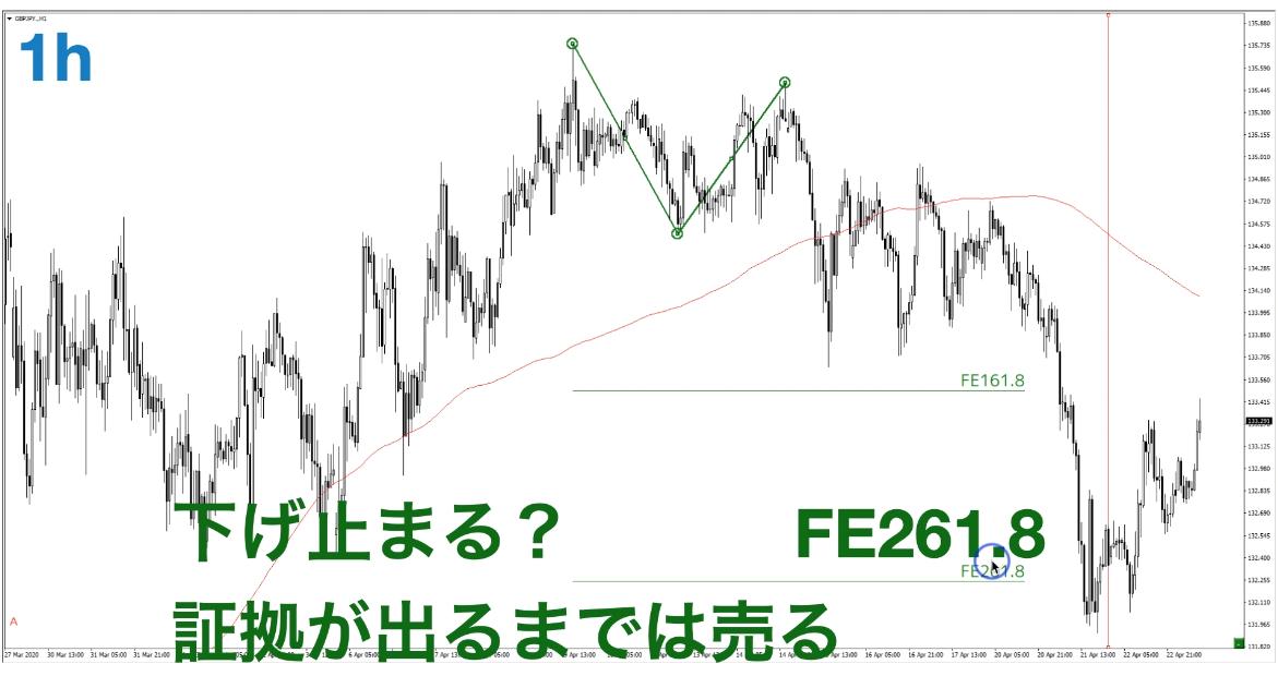 f:id:trader-nori:20200423202357p:plain