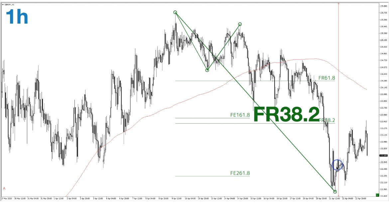 f:id:trader-nori:20200423202538p:plain
