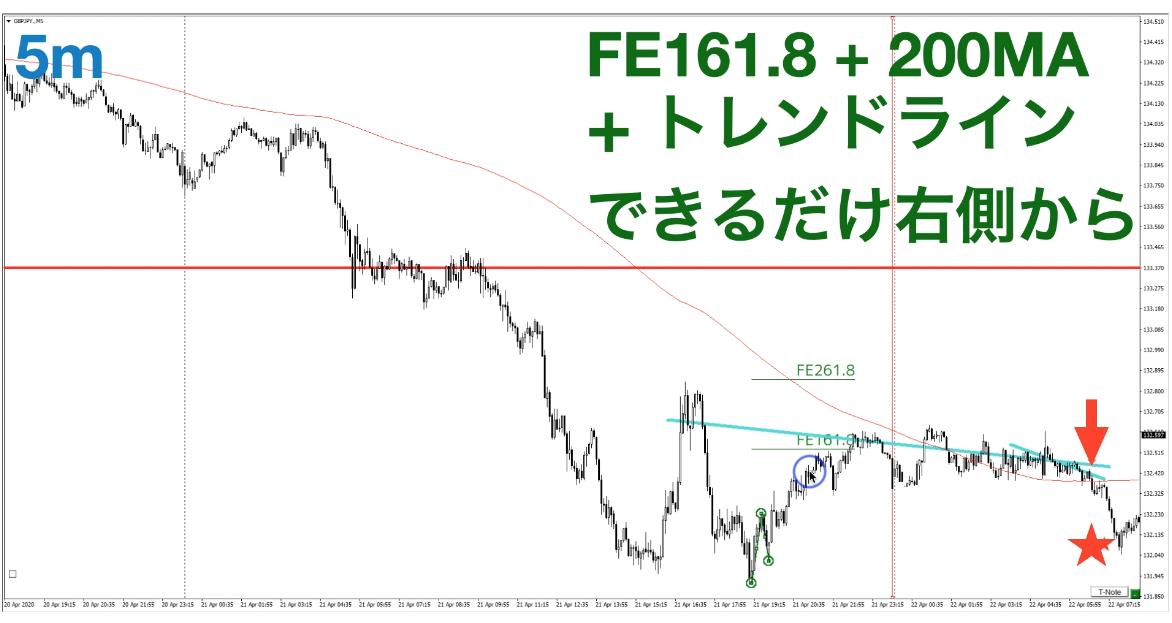 f:id:trader-nori:20200423202543p:plain