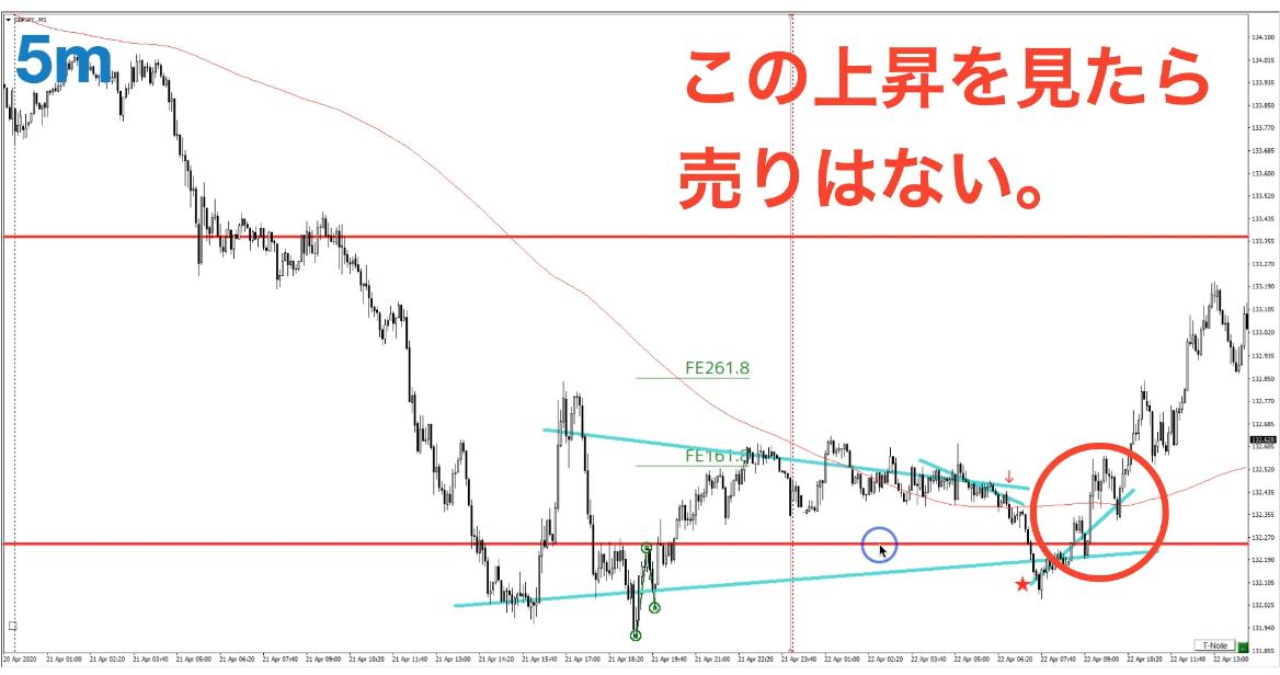 f:id:trader-nori:20200423202548p:plain