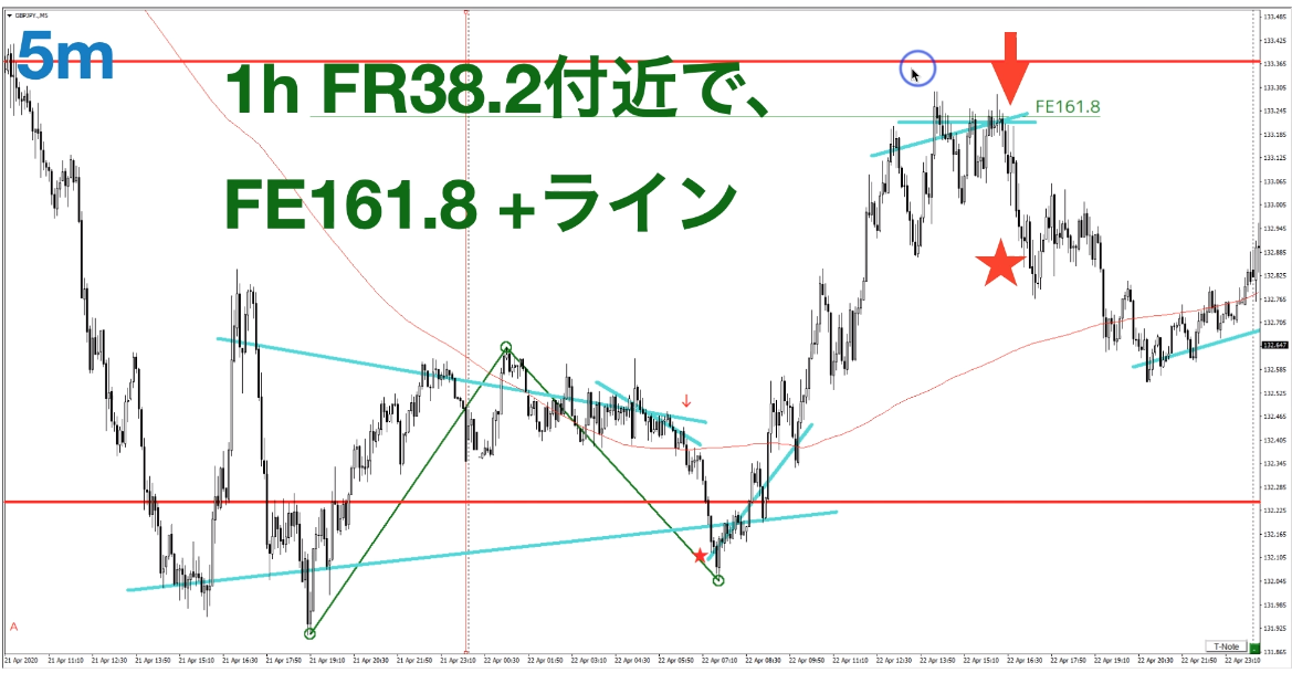 f:id:trader-nori:20200423202551p:plain