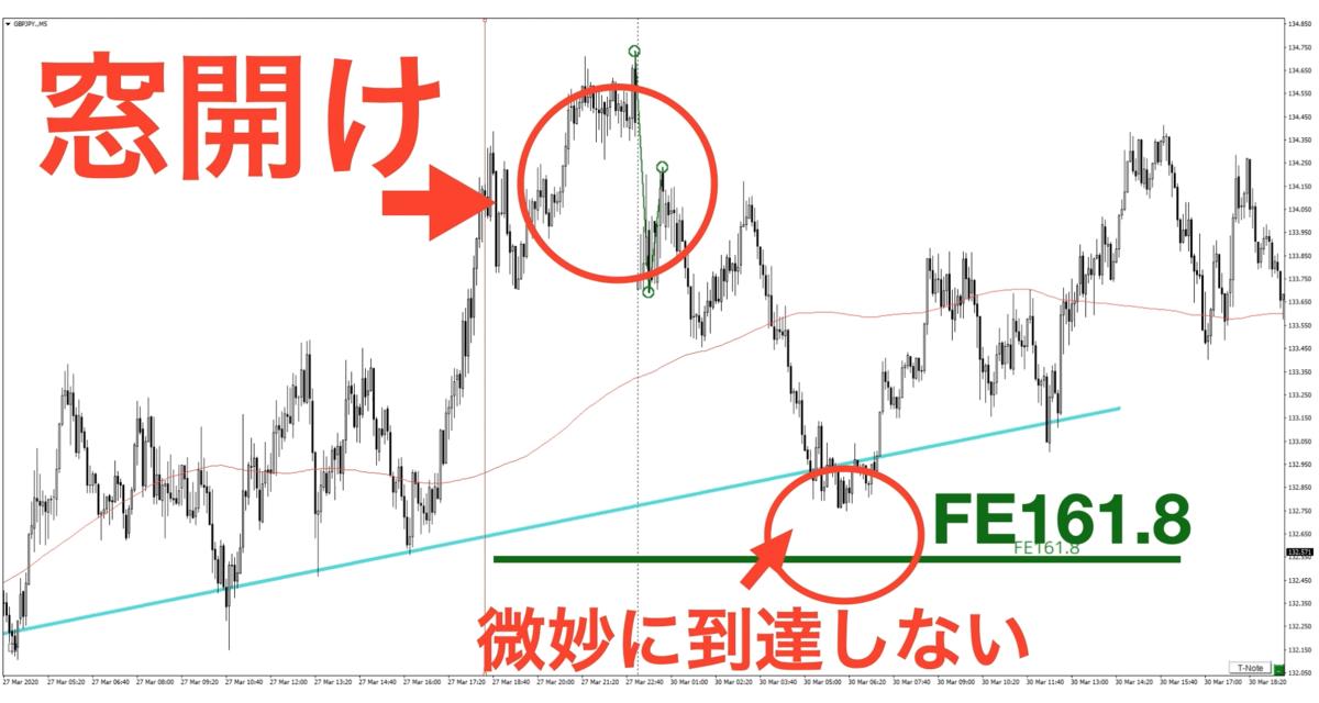 f:id:trader-nori:20200429203011p:plain