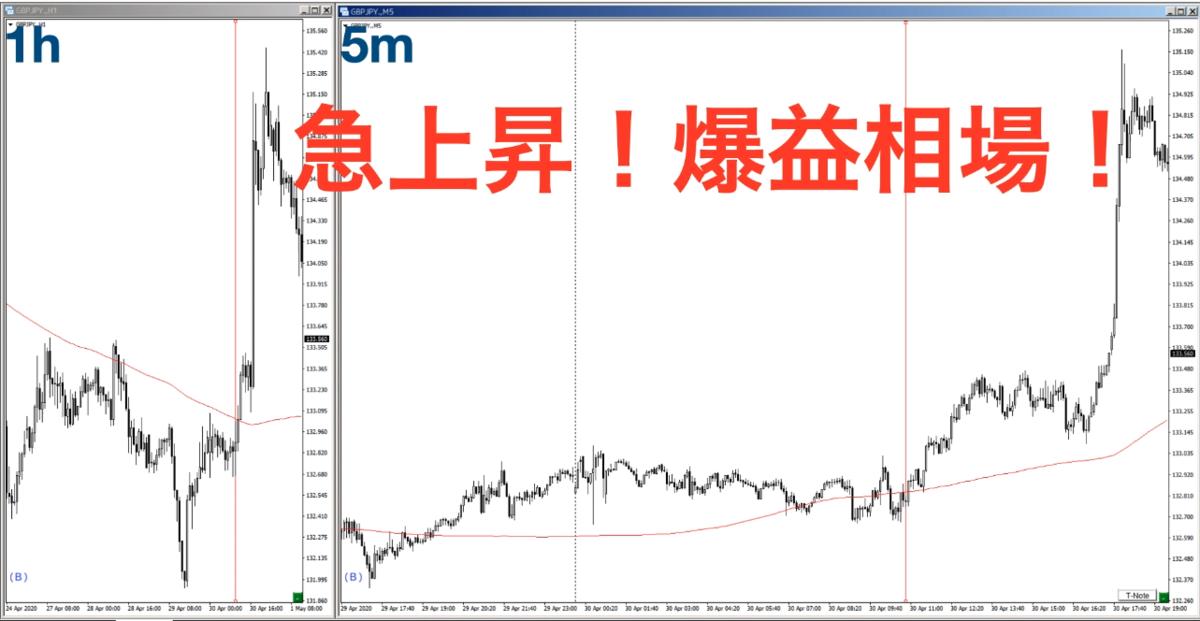 f:id:trader-nori:20200503210644p:plain