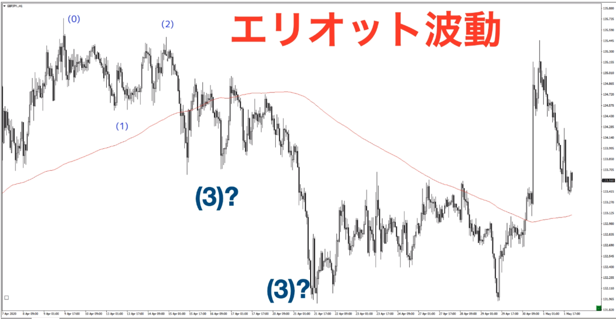 f:id:trader-nori:20200503210653p:plain