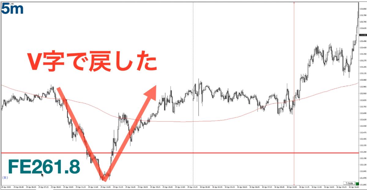 f:id:trader-nori:20200503210710p:plain