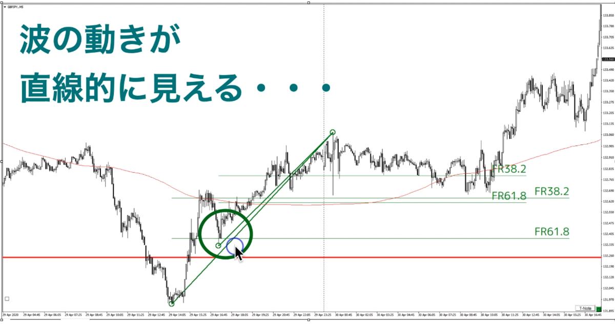 f:id:trader-nori:20200503211015p:plain