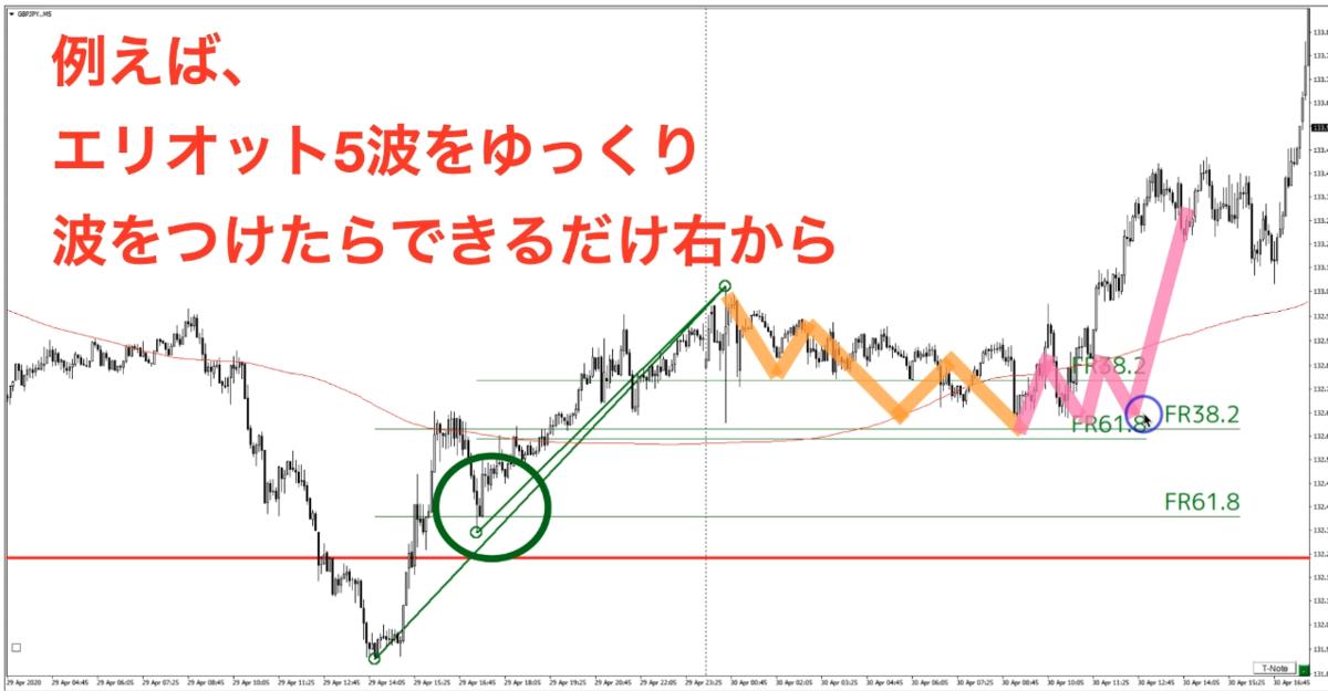 f:id:trader-nori:20200503211020p:plain