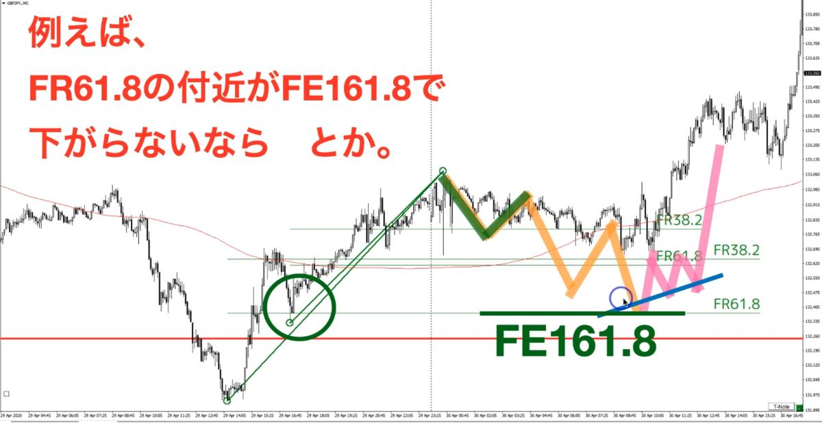 f:id:trader-nori:20200503211025p:plain