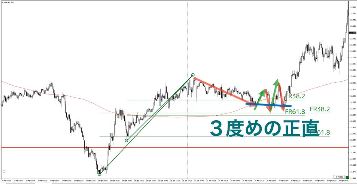 f:id:trader-nori:20200503211031p:plain