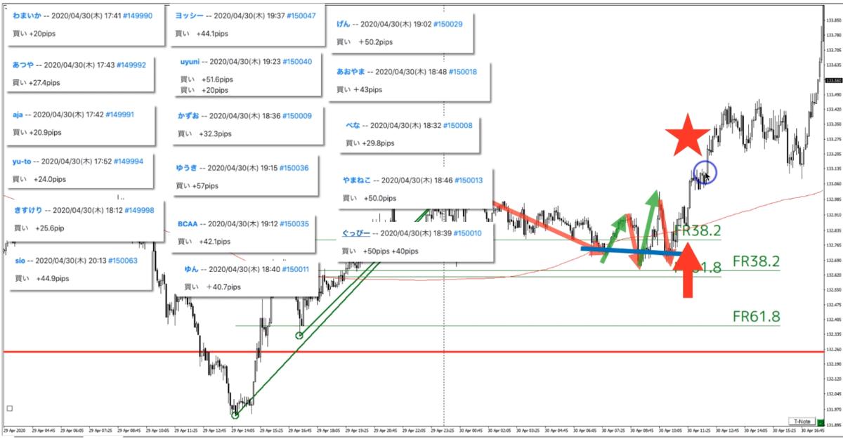 f:id:trader-nori:20200503211036p:plain