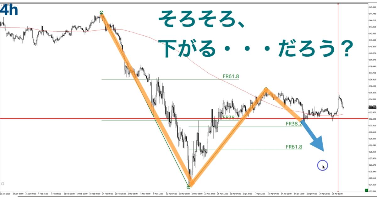 f:id:trader-nori:20200503211041p:plain