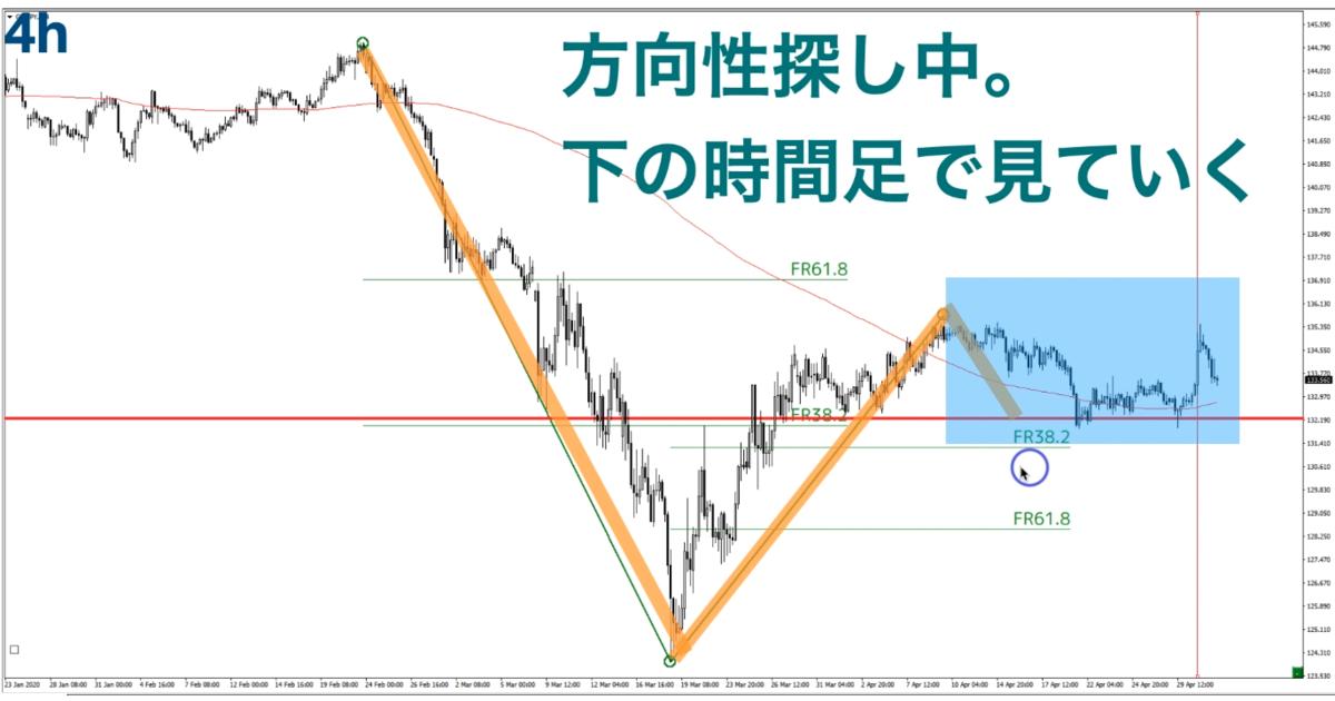 f:id:trader-nori:20200503211250p:plain