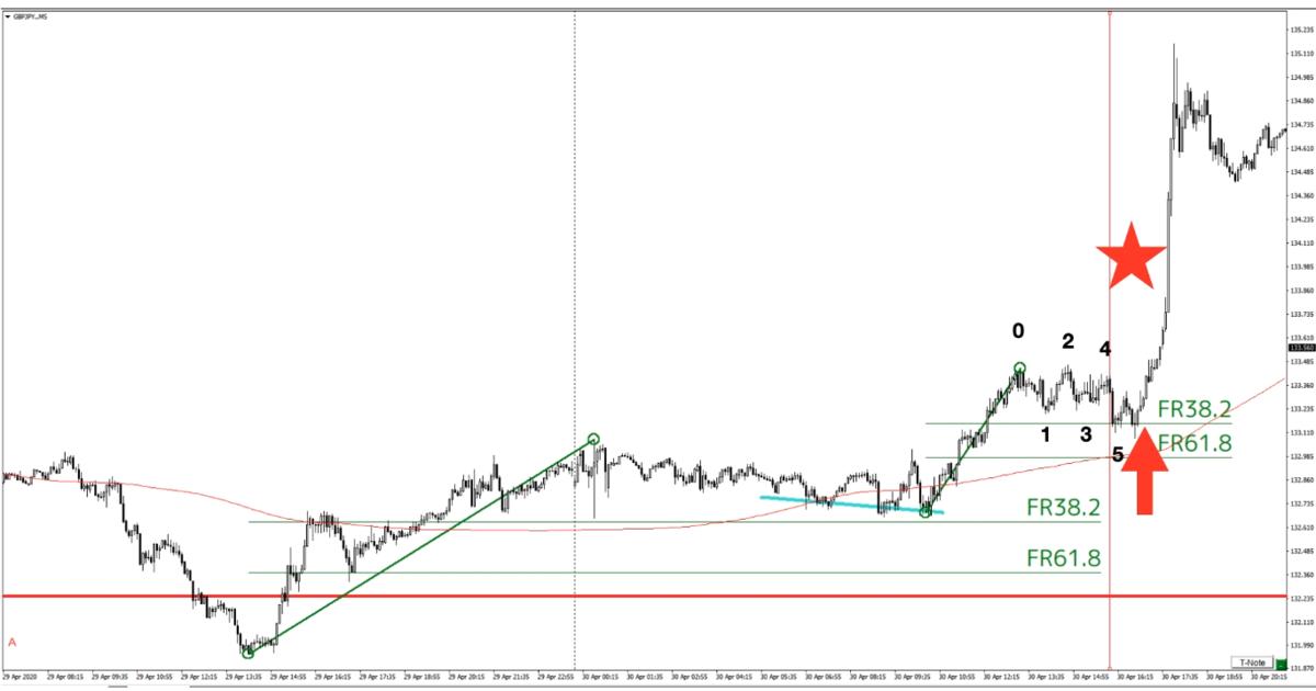 f:id:trader-nori:20200503211317p:plain
