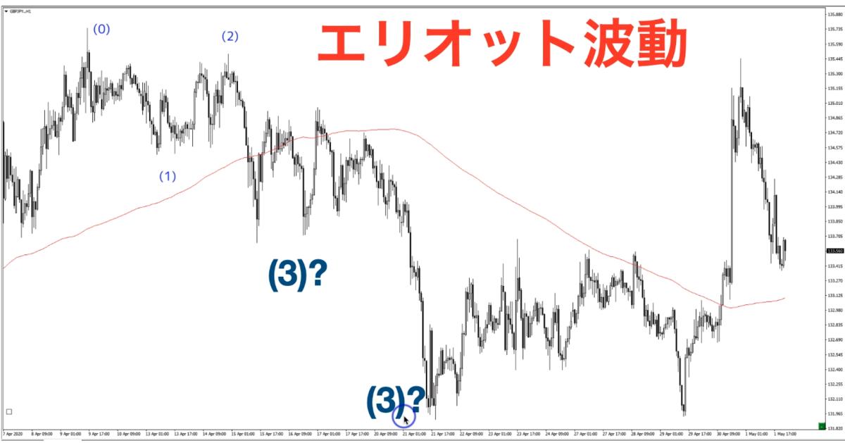 f:id:trader-nori:20200503211322p:plain