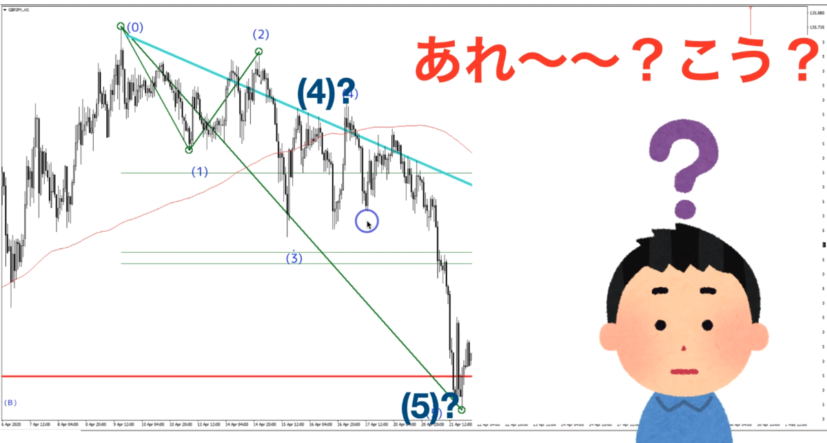f:id:trader-nori:20200503211336p:plain