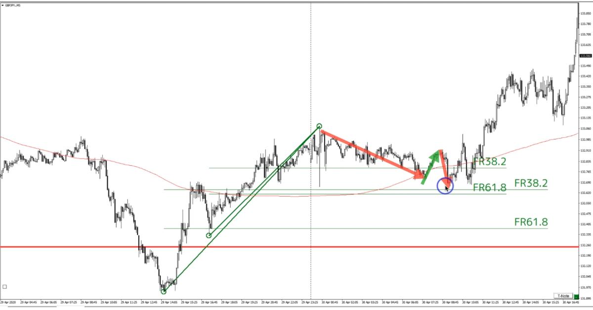 f:id:trader-nori:20200503212522p:plain