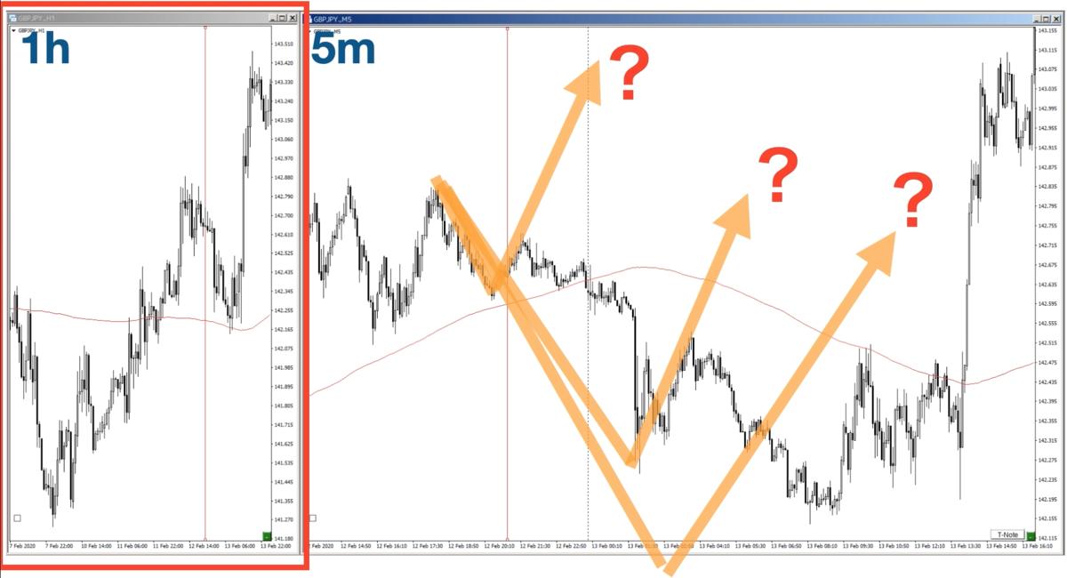 f:id:trader-nori:20200510125623p:plain