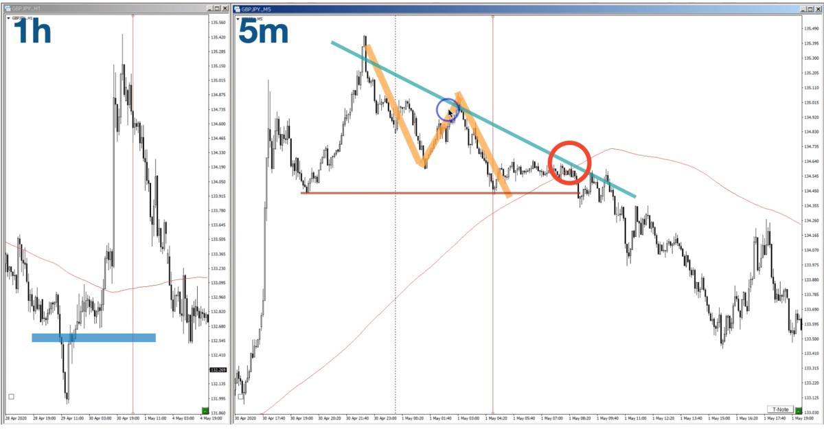 f:id:trader-nori:20200510130249p:plain