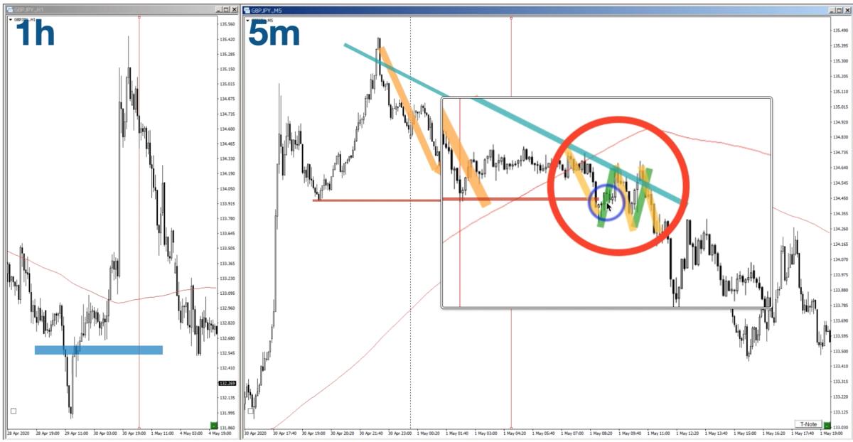 f:id:trader-nori:20200510130254p:plain