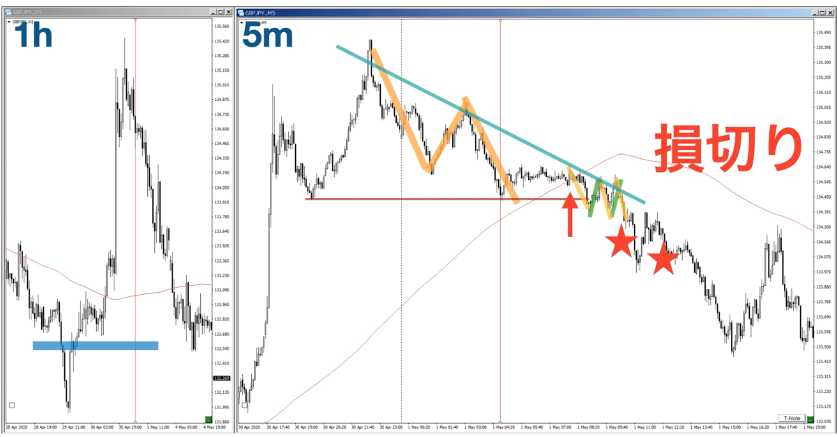 f:id:trader-nori:20200510130258p:plain